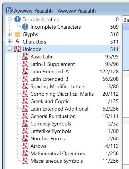 Base character list for a new font