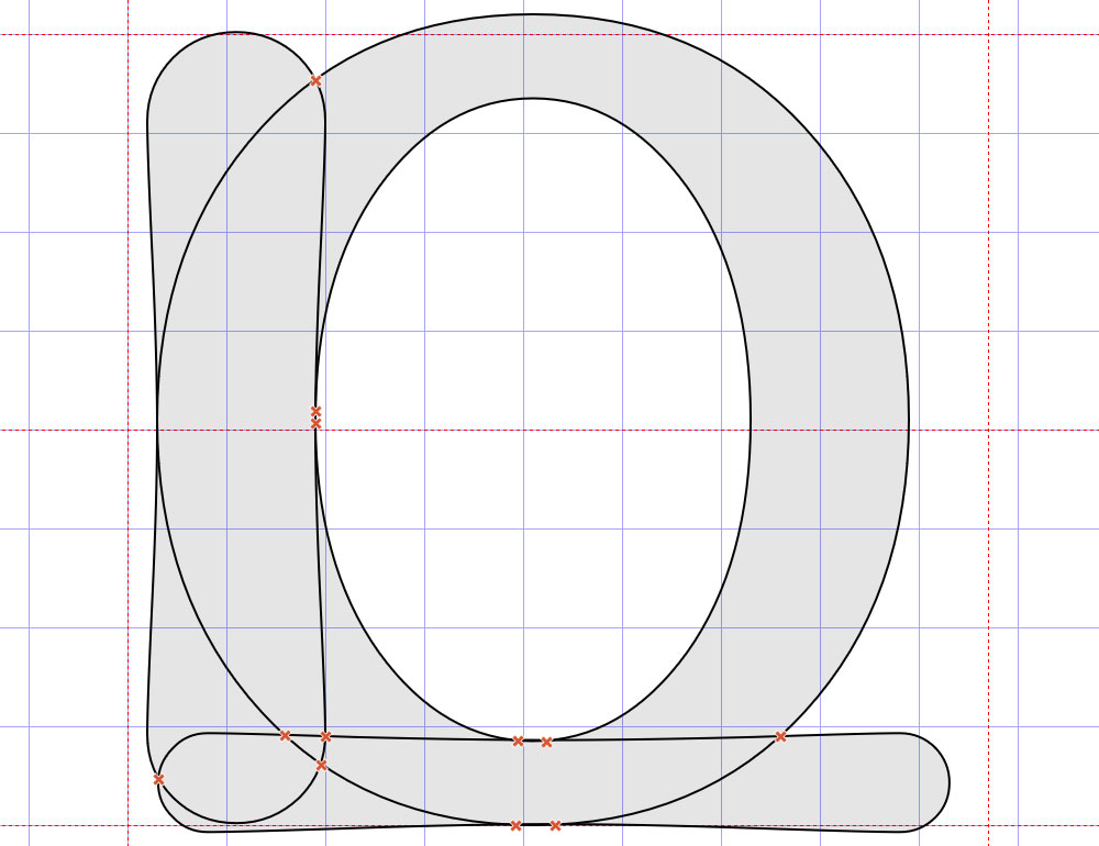 Checking the stroke width of the O