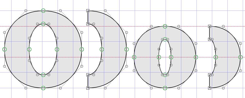 Additional circle building blocks