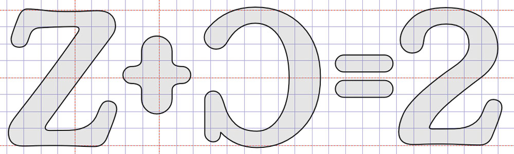 Creating the 2 figure from a Z and C