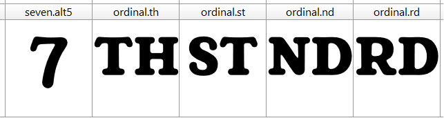 Creating small superscript ordinals